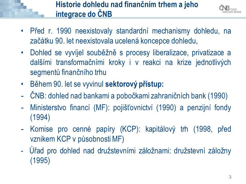 3 Historie dohledu nad finančním trhem a jeho integrace do ČNB •Před r. 1990 neexistovaly standardní mechanismy dohledu, na začátku 90. let neexistova