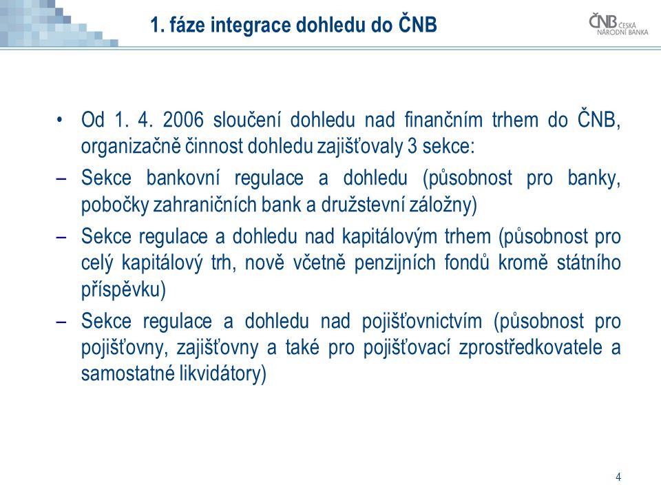 4 1. fáze integrace dohledu do ČNB •Od 1. 4. 2006 sloučení dohledu nad finančním trhem do ČNB, organizačně činnost dohledu zajišťovaly 3 sekce: –Sekce