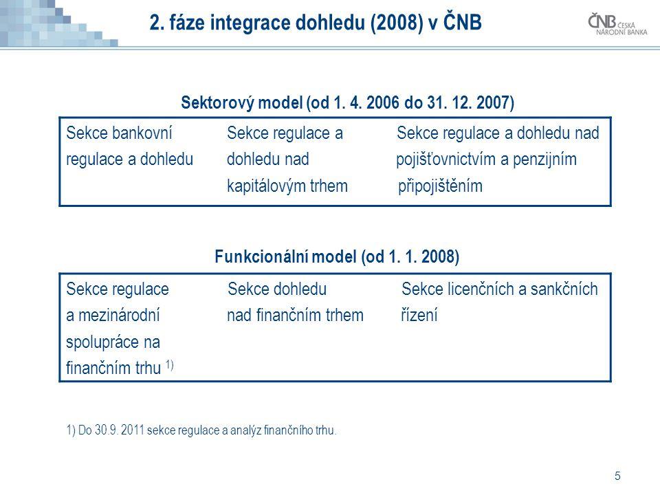 5 2. fáze integrace dohledu (2008) v ČNB Sektorový model (od 1. 4. 2006 do 31. 12. 2007) Sekce bankovní Sekce regulace a Sekce regulace a dohledu nad