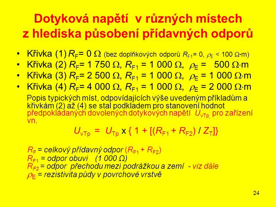24 Dotyková napětí v různých místech z hlediska působení přídavných odporů •Křivka (1) R F = 0  (bez doplňkových odporů R F1 = 0,  E < 100  m) •Kř