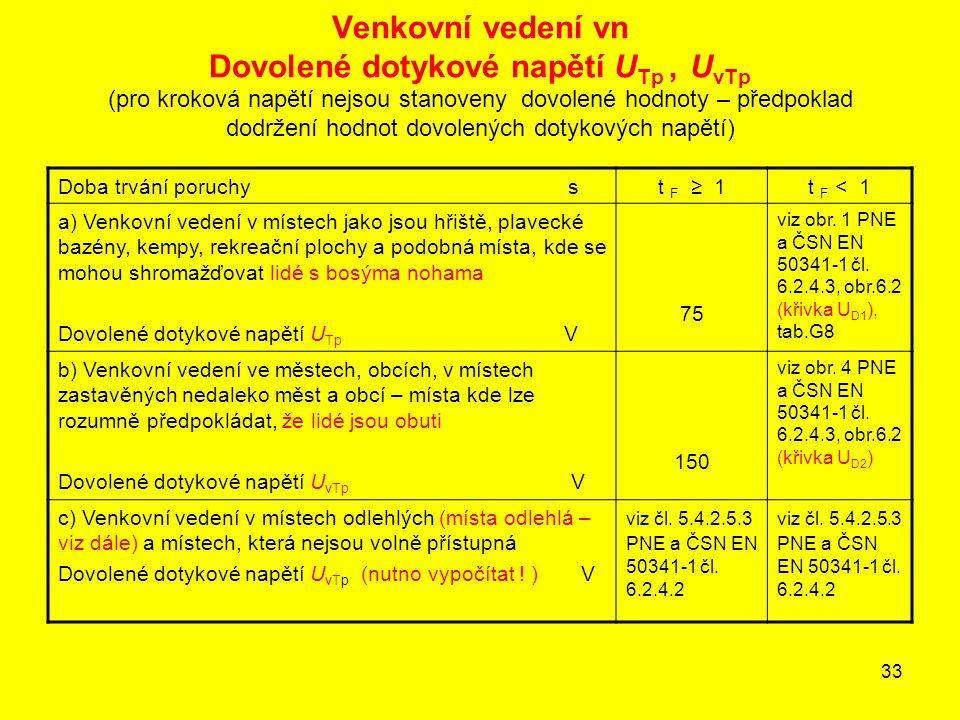 33 Venkovní vedení vn Dovolené dotykové napětí U Tp, U vTp (pro kroková napětí nejsou stanoveny dovolené hodnoty – předpoklad dodržení hodnot dovolený