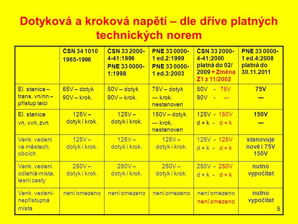 5 Dotyková a kroková napětí – dle dříve platných technických norem ČSN 34 1010 1965-1996 ČSN 33 2000- 4-41:1996 PNE 33 0000- 1:1998 PNE 33 0000- 1 ed.