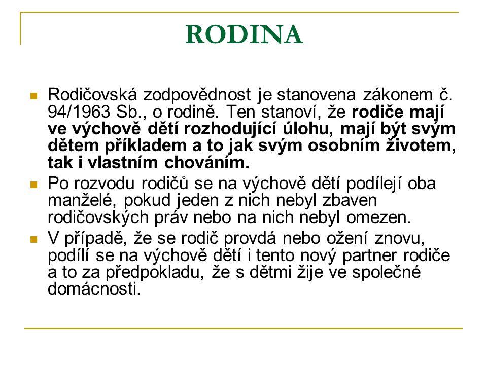RODIČOVSKÁ ZODPOVĚDNOST  Zákon č.