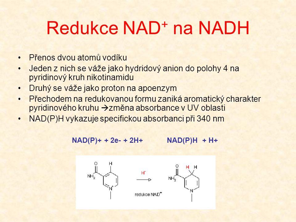 Redukce NAD + na NADH •Přenos dvou atomů vodíku •Jeden z nich se váže jako hydridový anion do polohy 4 na pyridinový kruh nikotinamidu •Druhý se váže