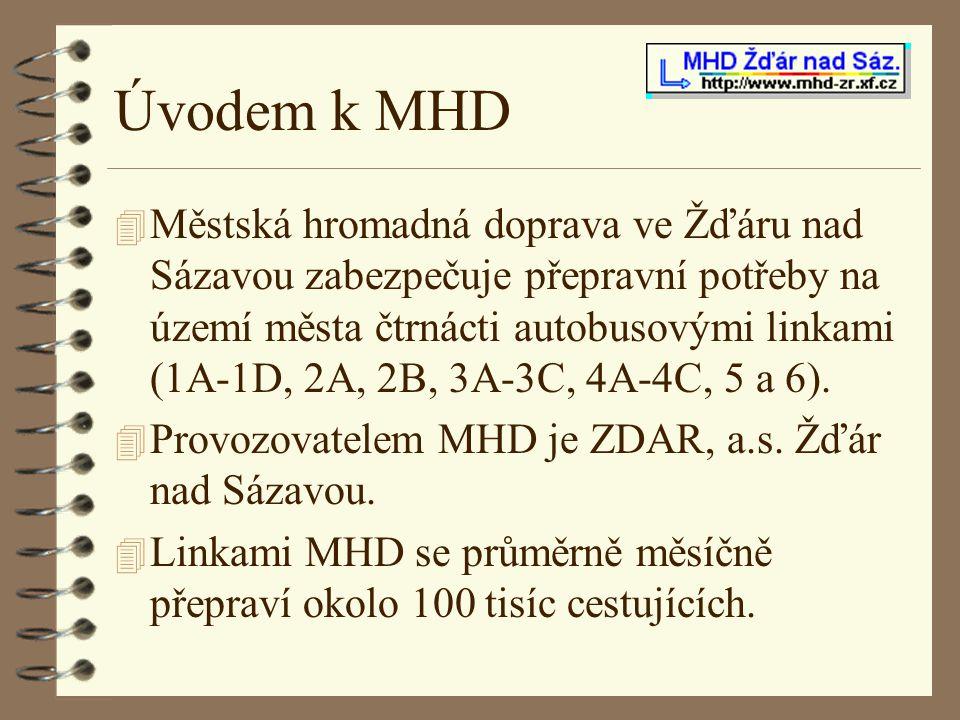 Úvodem k MHD 4 Městská hromadná doprava ve Žďáru nad Sázavou zabezpečuje přepravní potřeby na území města čtrnácti autobusovými linkami (1A-1D, 2A, 2B