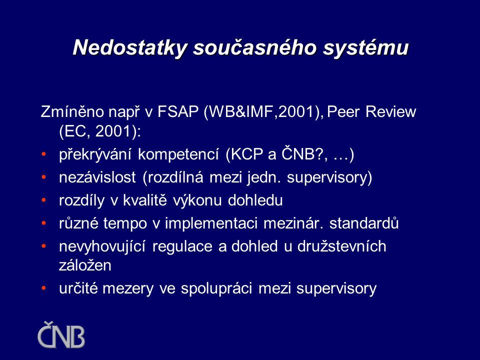 Alternativy uspořádání dohledu v ČR RS investiční obchody bank R - Regulace S -Supervize Komerční banky Stavební spořitelny Investiční společnosti Inv