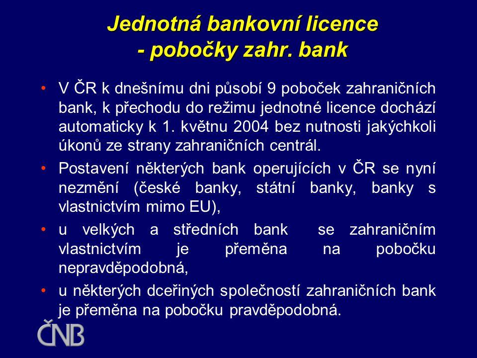 •Jednotná bankovní licence po vstupu do EU •ČNB bude udělovat bankovní licence výlučně pro nové tuzemské subjekty a subjekty vstupující ze zemí mimo EU •Dohled nad pobočkami bude primárně zajišťován domovským bankovním dohledem, hostitelský dohled bude dohlížet na likviditu pobočky a AML •ČNB bude provádět konsolidovaný dohled nad celým finančním sektorem •Dopad do sektoru nebude okamžitý a dramatický Jednotná bankovní licence