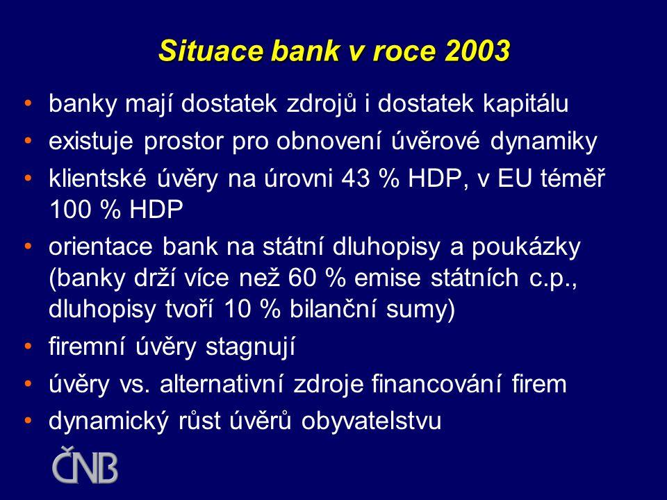 Jednotná bankovní licence - likvidita • Výkon dohledu nad pobočkami působícími na základě jednotné licence v oblasti likvidity vychází z Direktivy EU