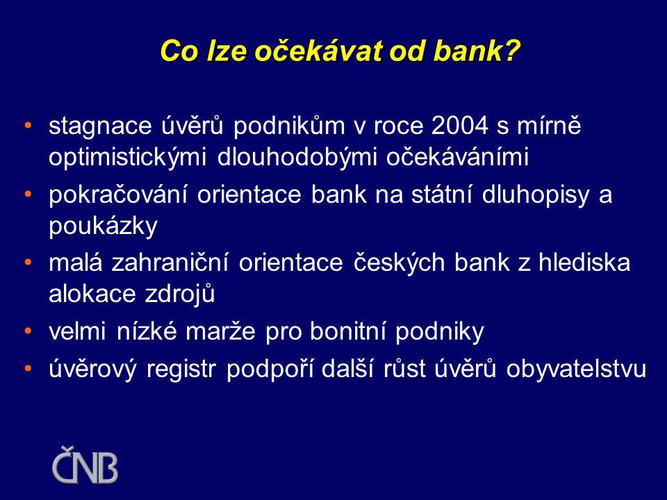 •využití růstového potenciálu bankovního sektoru - výrazně nižší podíl bankovních aktiv na HDP (120 % ČR, 270 % Eurozóna) •nízká úroveň poskytování hy
