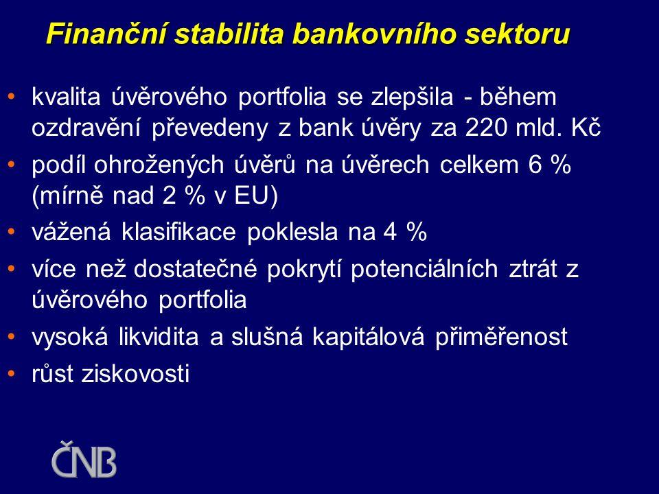 Co lze očekávat od bank? •stagnace úvěrů podnikům v roce 2004 s mírně optimistickými dlouhodobými očekáváními •pokračování orientace bank na státní dl