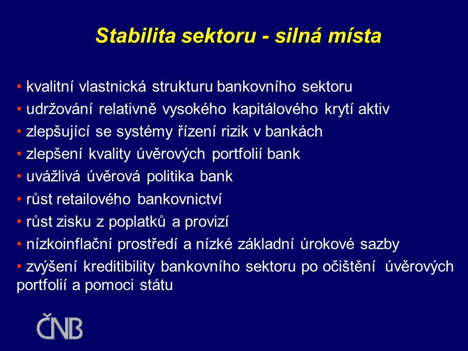 Problémy úvěrové emise •zlepšení prostředí v oblasti MSP je dlouhodobý proces - no easy solution •banky se potýkají s nedostatečným track-record u nových společností •zlepšila se nabídka pro MSP, je ale kvantitativně omezená •rozbíhá se financování MSP se zapojením zahraničních zdrojů •programy EBRD •mírně pomůže zakládání fondů rizikového kapitálu