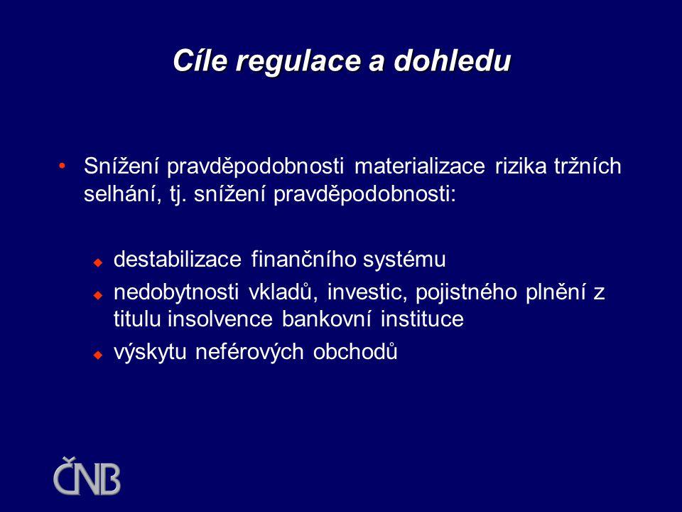 •Regulace představuje stanovení pravidel, dohled pak kontrolu jejich dodržování •Co když pravidla nejsou dodržována? •Je dohled státní kontrolou nebo