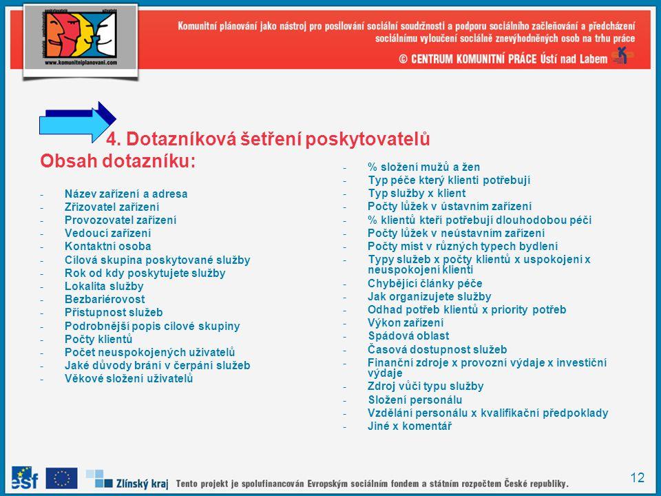 12 4. Dotazníková šetření poskytovatelů Obsah dotazníku: -Název zařízení a adresa -Zřizovatel zařízení -Provozovatel zařízení -Vedoucí zařízení -Konta