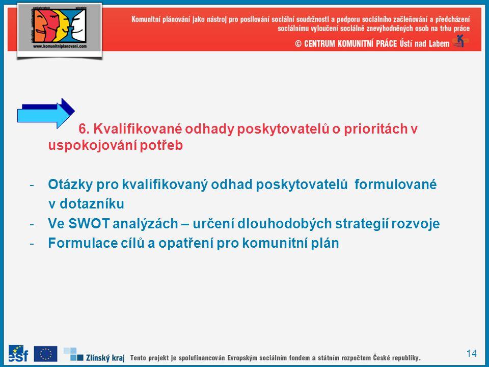 14 6. Kvalifikované odhady poskytovatelů o prioritách v uspokojování potřeb -Otázky pro kvalifikovaný odhad poskytovatelů formulované v dotazníku -Ve