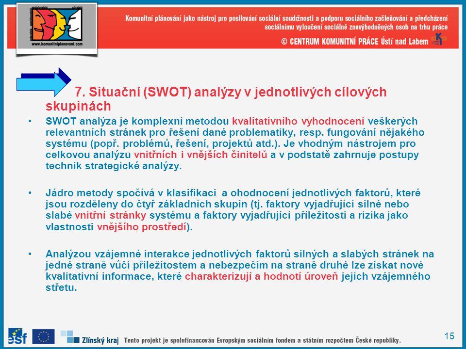 15 7. Situační (SWOT) analýzy v jednotlivých cílových skupinách •SWOT analýza je komplexní metodou kvalitativního vyhodnocení veškerých relevantních s
