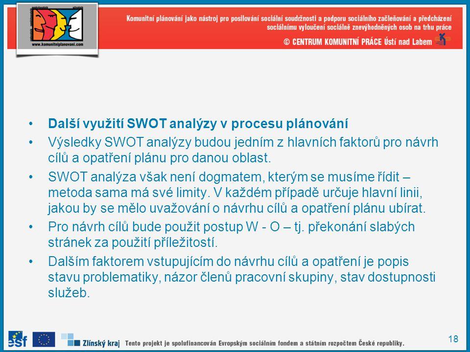 18 •Další využití SWOT analýzy v procesu plánování •Výsledky SWOT analýzy budou jedním z hlavních faktorů pro návrh cílů a opatření plánu pro danou ob