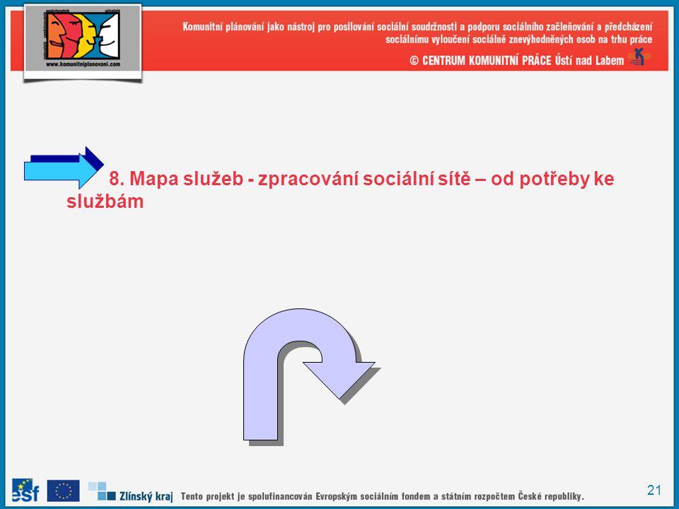 21 8. Mapa služeb - zpracování sociální sítě – od potřeby ke službám