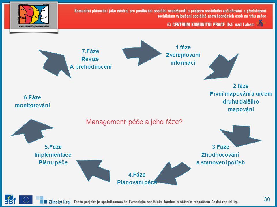 30 Management péče a jeho fáze? 1 fáze Zveřejňování informací 2.fáze První mapování a určení druhu dalšího mapování 3.Fáze Zhodnocování a stanovení po