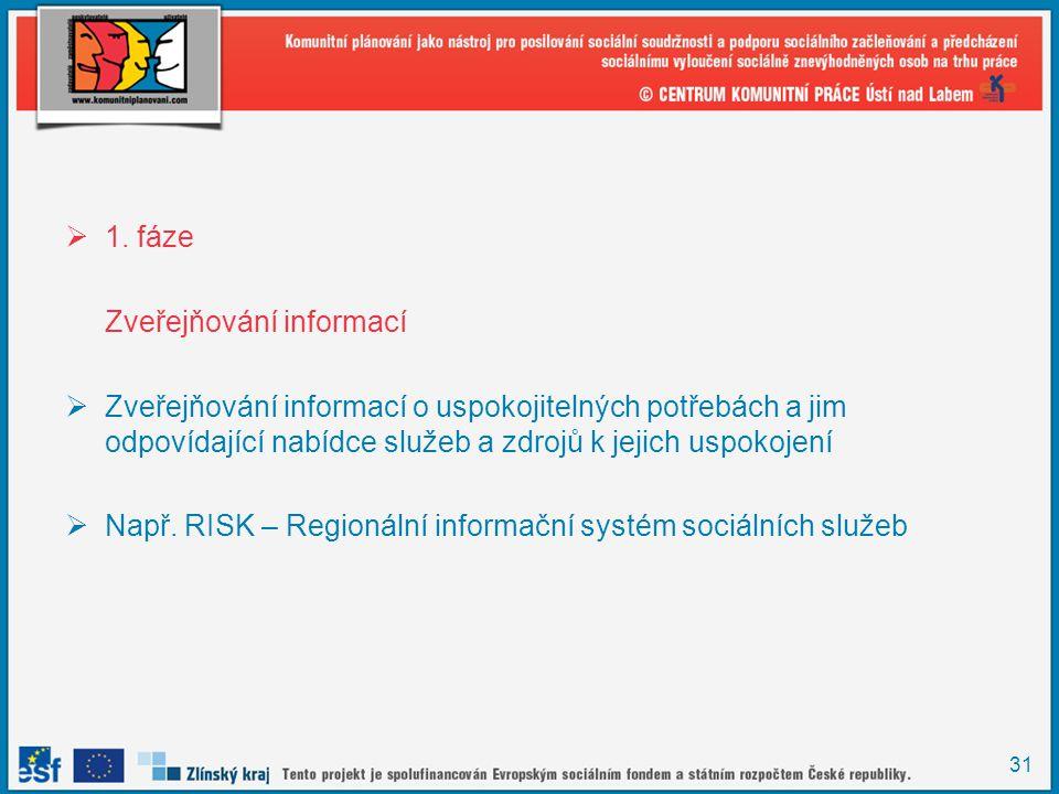 31  1. fáze Zveřejňování informací  Zveřejňování informací o uspokojitelných potřebách a jim odpovídající nabídce služeb a zdrojů k jejich uspokojen