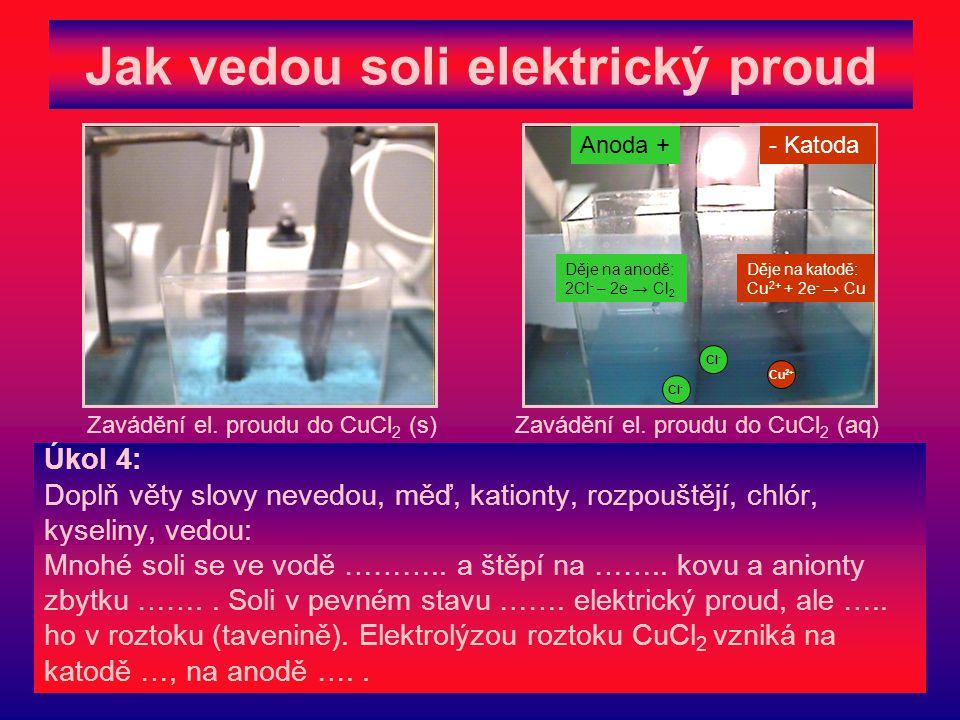 Jak vedou soli elektrický proud Úkol 4: Doplň věty slovy nevedou, měď, kationty, rozpouštějí, chlór, kyseliny, vedou: Mnohé soli se ve vodě ………..