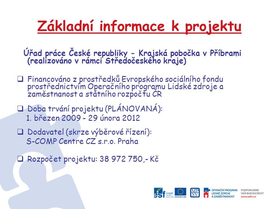 Úřad práce ČR Krajská pobočka v Příbrami Referát projektů EU Nám.