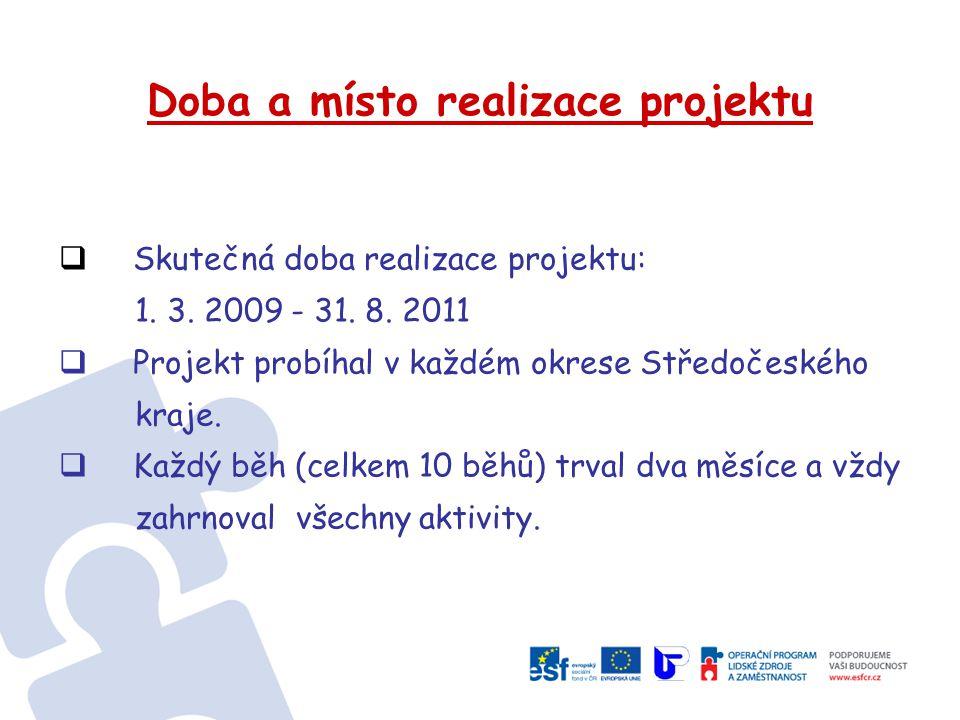 Doba a místo realizace projektu  Skutečná doba realizace projektu: 1.