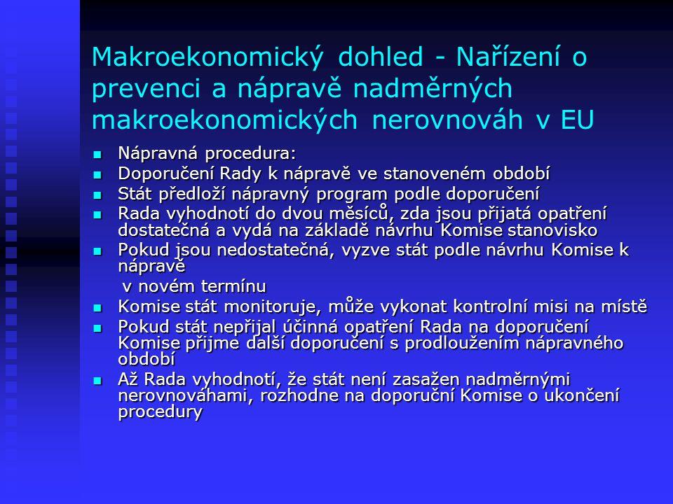 Makroekonomický dohled - Nařízení o prevenci a nápravě nadměrných makroekonomických nerovnováh v EU  Nápravná procedura:  Doporučení Rady k nápravě ve stanoveném období  Stát předloží nápravný program podle doporučení  Rada vyhodnotí do dvou měsíců, zda jsou přijatá opatření dostatečná a vydá na základě návrhu Komise stanovisko  Pokud jsou nedostatečná, vyzve stát podle návrhu Komise k nápravě v novém termínu v novém termínu  Komise stát monitoruje, může vykonat kontrolní misi na místě  Pokud stát nepřijal účinná opatření Rada na doporučení Komise přijme další doporučení s prodloužením nápravného období  Až Rada vyhodnotí, že stát není zasažen nadměrnými nerovnováhami, rozhodne na doporuční Komise o ukončení procedury