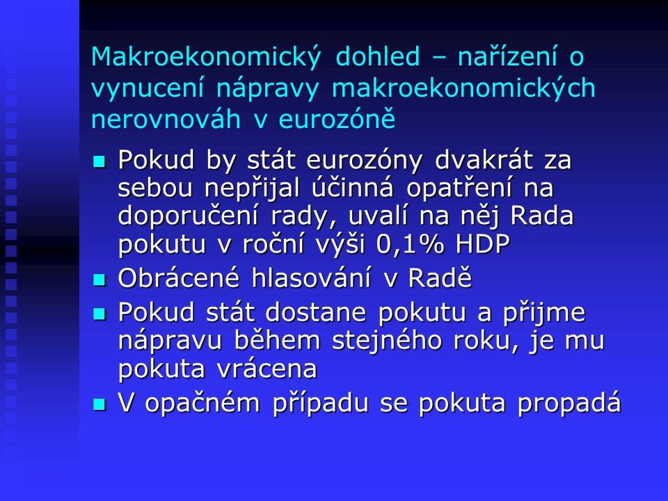 Makroekonomický dohled – nařízení o vynucení nápravy makroekonomických nerovnováh v eurozóně  Pokud by stát eurozóny dvakrát za sebou nepřijal účinná opatření na doporučení rady, uvalí na něj Rada pokutu v roční výši 0,1% HDP  Obrácené hlasování v Radě  Pokud stát dostane pokutu a přijme nápravu během stejného roku, je mu pokuta vrácena  V opačném případu se pokuta propadá