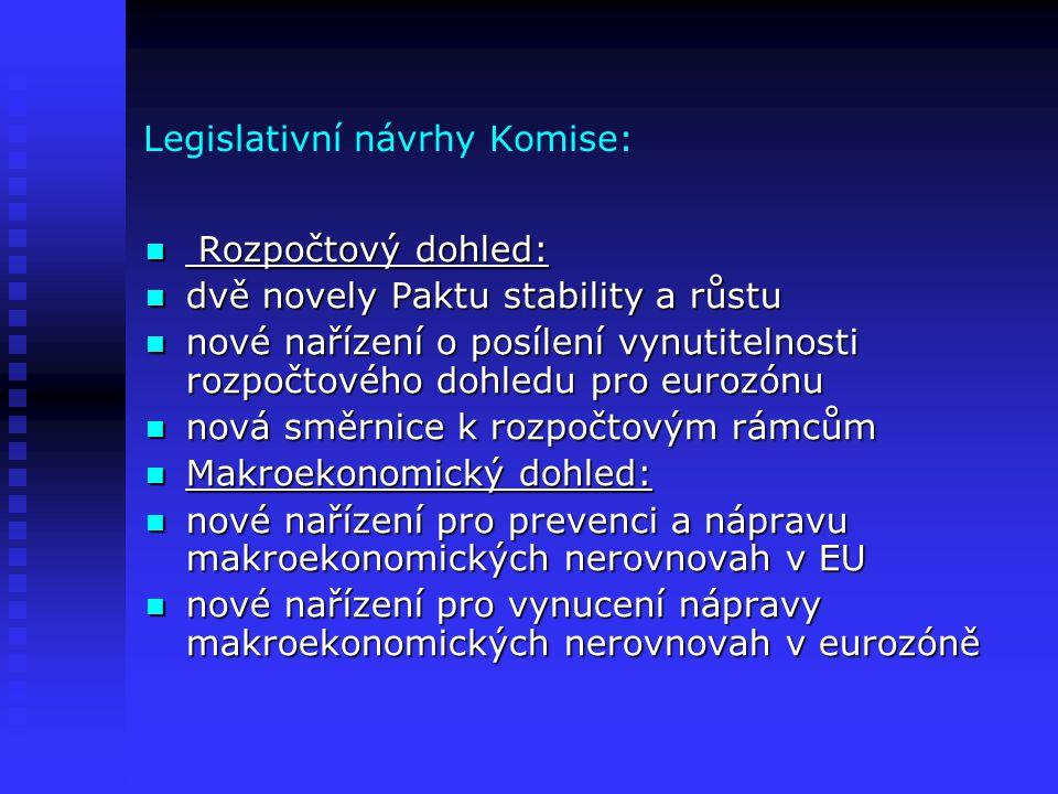 Legislativní návrhy Komise:  Rozpočtový dohled:  dvě novely Paktu stability a růstu  nové nařízení o posílení vynutitelnosti rozpočtového dohledu p