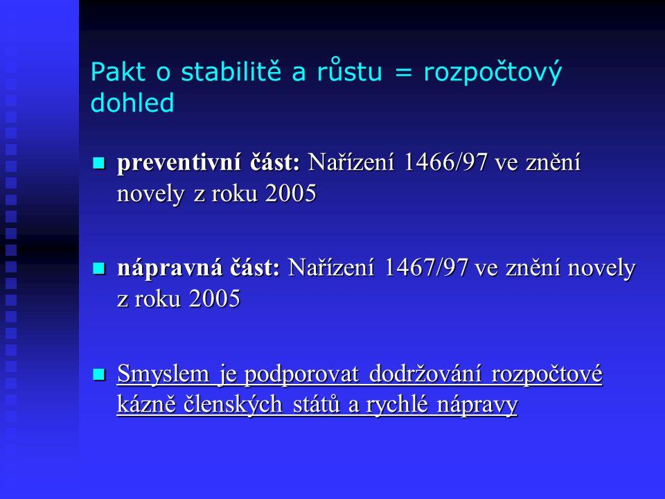 Pakt o stabilitě a růstu = rozpočtový dohled  preventivní část: Nařízení 1466/97 ve znění novely z roku 2005  nápravná část: Nařízení 1467/97 ve znění novely z roku 2005  Smyslem je podporovat dodržování rozpočtové kázně členských států a rychlé nápravy