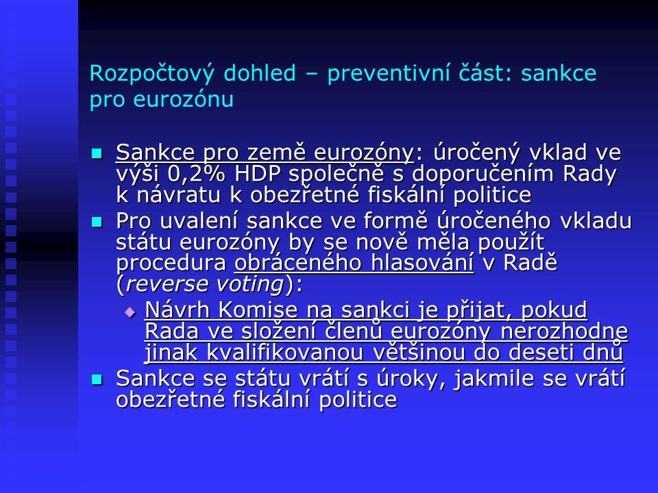 Rozpočtový dohled – preventivní část: sankce pro eurozónu  Sankce pro země eurozóny: úročený vklad ve výši 0,2% HDP společně s doporučením Rady k návratu k obezřetné fiskální politice  Pro uvalení sankce ve formě úročeného vkladu státu eurozóny by se nově měla použít procedura obráceného hlasování v Radě (reverse voting):  Návrh Komise na sankci je přijat, pokud Rada ve složení členů eurozóny nerozhodne jinak kvalifikovanou většinou do deseti dnů  Sankce se státu vrátí s úroky, jakmile se vrátí obezřetné fiskální politice