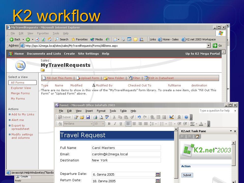 K2 workflow