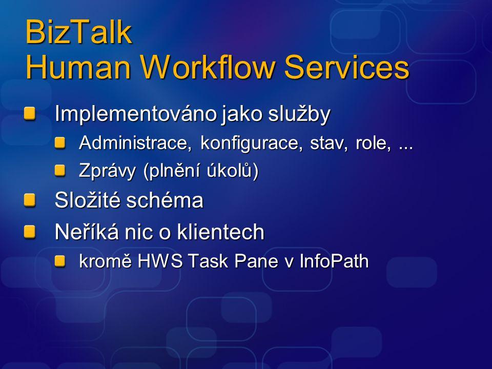 BizTalk Human Workflow Services Implementováno jako služby Administrace, konfigurace, stav, role,...