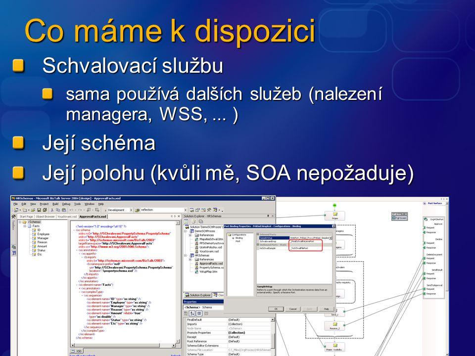 Co máme k dispozici Schvalovací službu sama používá dalších služeb (nalezení managera, WSS,...
