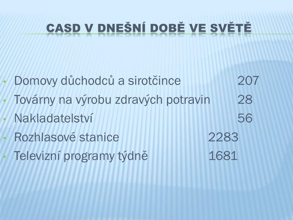 • CASD v ČR má v současné době více než 7400 pokřtěných členů sdružených do 174 sborů a 88 duchovenských pracovníků • Teologický seminář (bakalářské studium a VOŠ, s přestávkami od r.