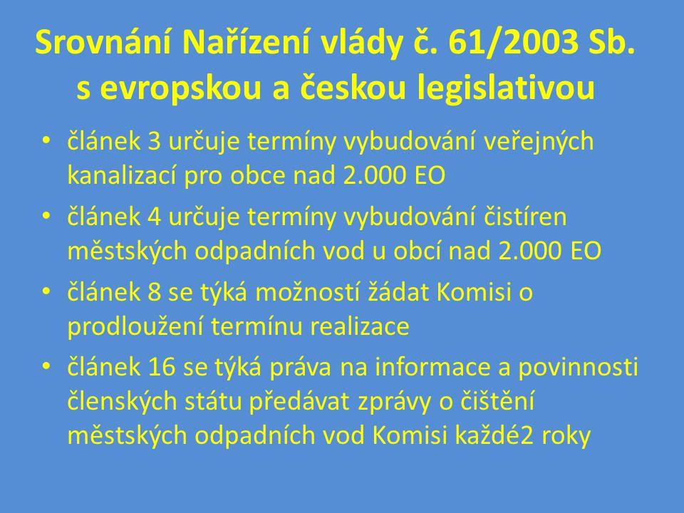 Srovnání Nařízení vlády č. 61/2003 Sb. s evropskou a českou legislativou • článek 3 určuje termíny vybudování veřejných kanalizací pro obce nad 2.000