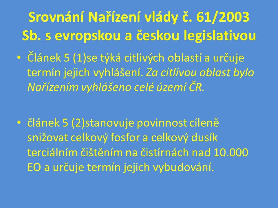 Srovnání Nařízení vlády č. 61/2003 Sb. s evropskou a českou legislativou • Článek 5 (1)se týká citlivých oblastí a určuje termín jejich vyhlášení. Za