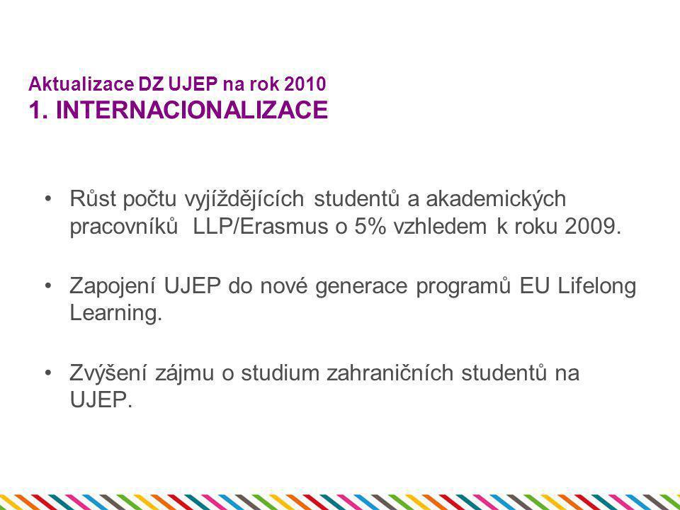 •Růst počtu vyjíždějících studentů a akademických pracovníků LLP/Erasmus o 5% vzhledem k roku 2009. •Zapojení UJEP do nové generace programů EU Lifelo