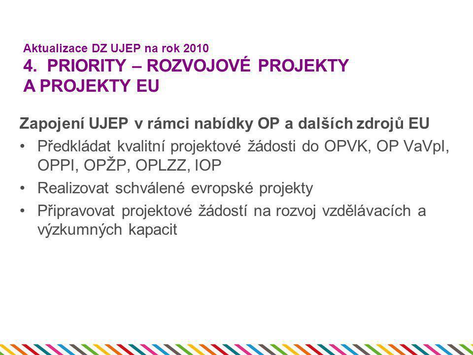 Zapojení UJEP v rámci nabídky OP a dalších zdrojů EU •Předkládat kvalitní projektové žádosti do OPVK, OP VaVpI, OPPI, OPŽP, OPLZZ, IOP •Realizovat sch