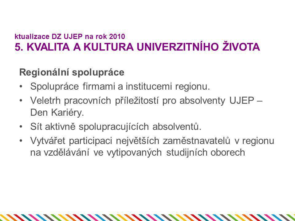 Regionální spolupráce •Spolupráce firmami a institucemi regionu. •Veletrh pracovních příležitostí pro absolventy UJEP – Den Kariéry. •Sít aktivně spol