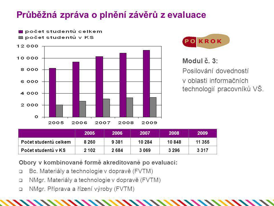 Průběžná zpráva o plnění závěrů z evaluace Obory v kombinované formě akreditované po evaluaci:  Bc. Materiály a technologie v dopravě (FVTM)  NMgr.