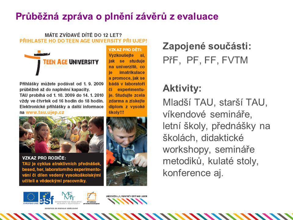 Průběžná zpráva o plnění závěrů z evaluace Zapojené součásti: PřF, PF, FF, FVTM Aktivity: Mladší TAU, starší TAU, víkendové semináře, letní školy, pře