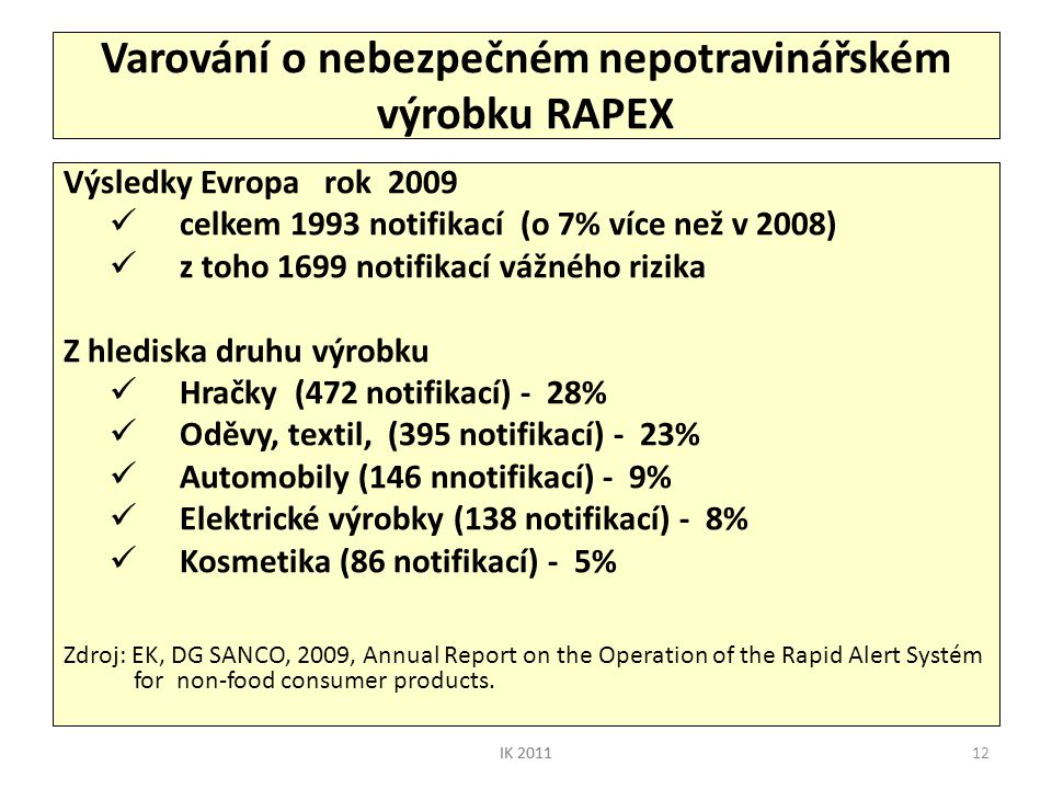 12 Varování o nebezpečném nepotravinářském výrobku RAPEX Výsledky Evropa rok 2009  celkem 1993 notifikací (o 7% více než v 2008)  z toho 1699 notifi