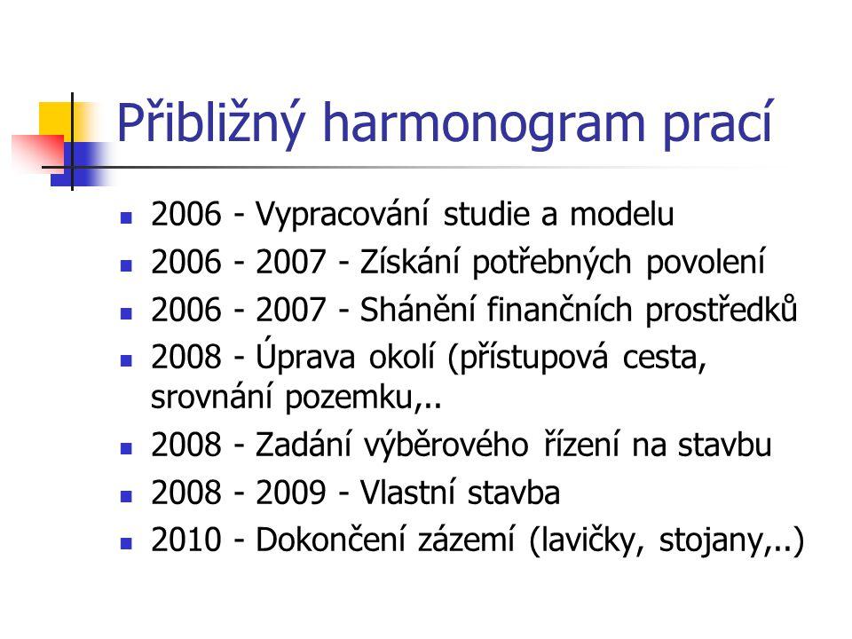 Přibližný harmonogram prací  2006 - Vypracování studie a modelu  2006 - 2007 - Získání potřebných povolení  2006 - 2007 - Shánění finančních prostředků  2008 - Úprava okolí (přístupová cesta, srovnání pozemku,..