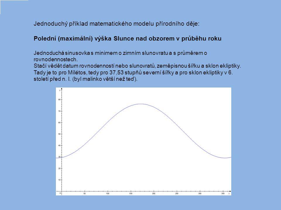 Fourierovský model denního chodu teploty vzduchu y = A0 + A1.