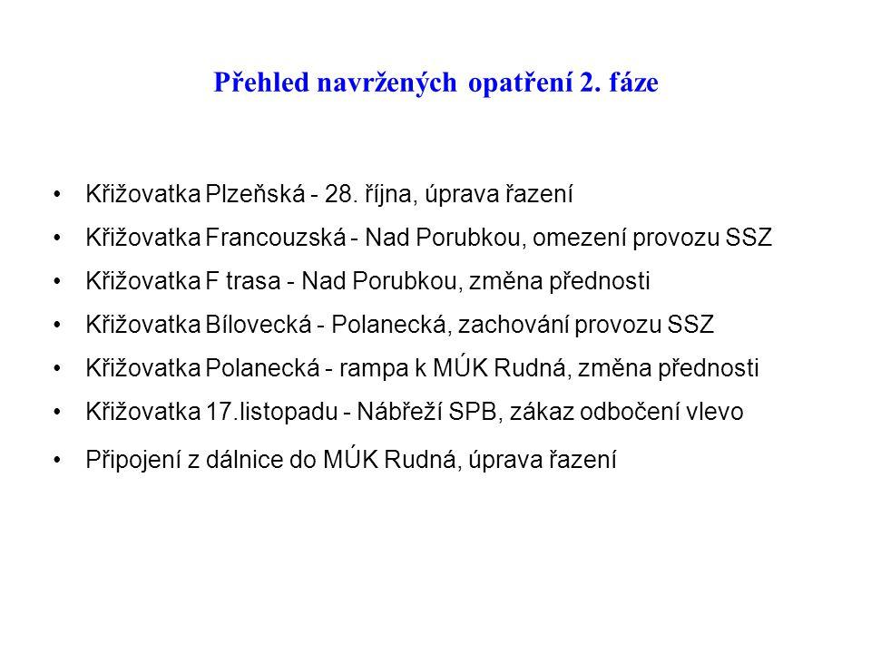Přehled navržených opatření 2. fáze •Křižovatka Plzeňská - 28. října, úprava řazení •Křižovatka Francouzská - Nad Porubkou, omezení provozu SSZ •Křižo