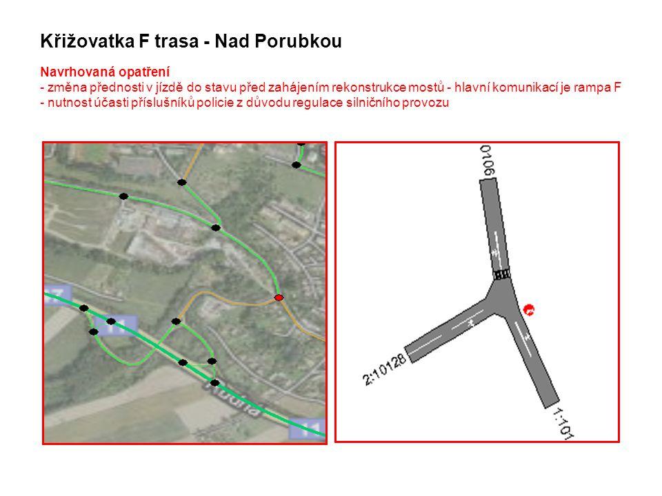 Křižovatka F trasa - Nad Porubkou Navrhovaná opatření - změna přednosti v jízdě do stavu před zahájením rekonstrukce mostů - hlavní komunikací je ramp