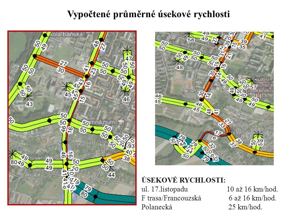 Vypočtené průměrné úsekové rychlosti ÚSEKOVÉ RYCHLOSTI: ul. 17.listopadu 10 až 16 km/hod. F trasa/Francouzská 6 až 16 km/hod. Polanecká 25 km/hod.