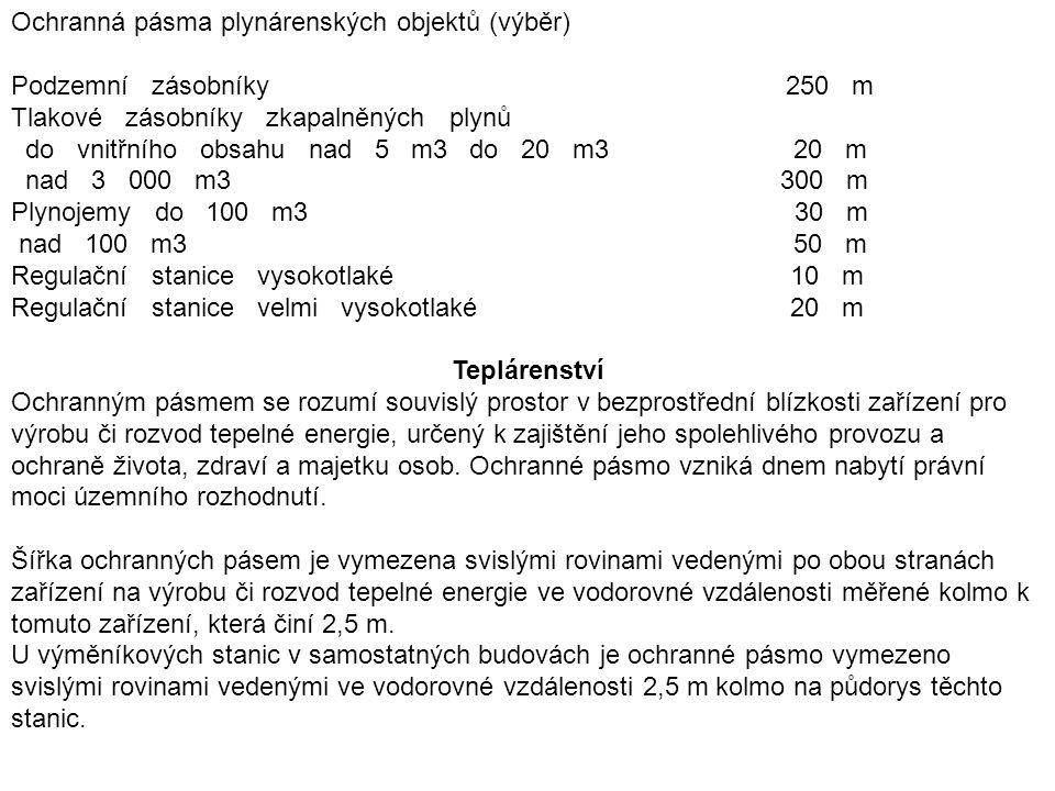 Ochranná pásma plynárenských objektů (výběr) Podzemní zásobníky 250 m Tlakové zásobníky zkapalněných plynů do vnitřního obsahu nad 5 m3 do 20 m3 20 m