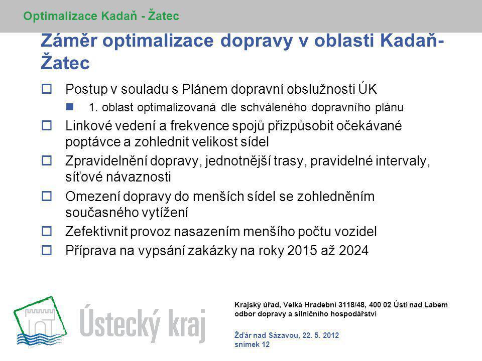 Záměr optimalizace dopravy v oblasti Kadaň- Žatec  Postup v souladu s Plánem dopravní obslužnosti ÚK  1.